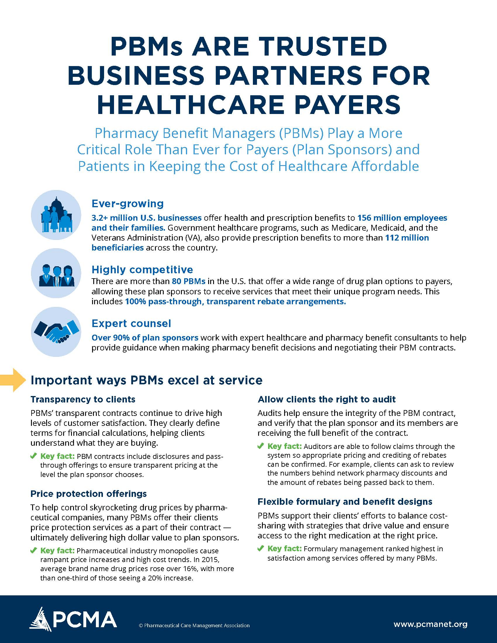 This is a one-page infographic that explains that PBMs are trusted business partners for healthcare partners.