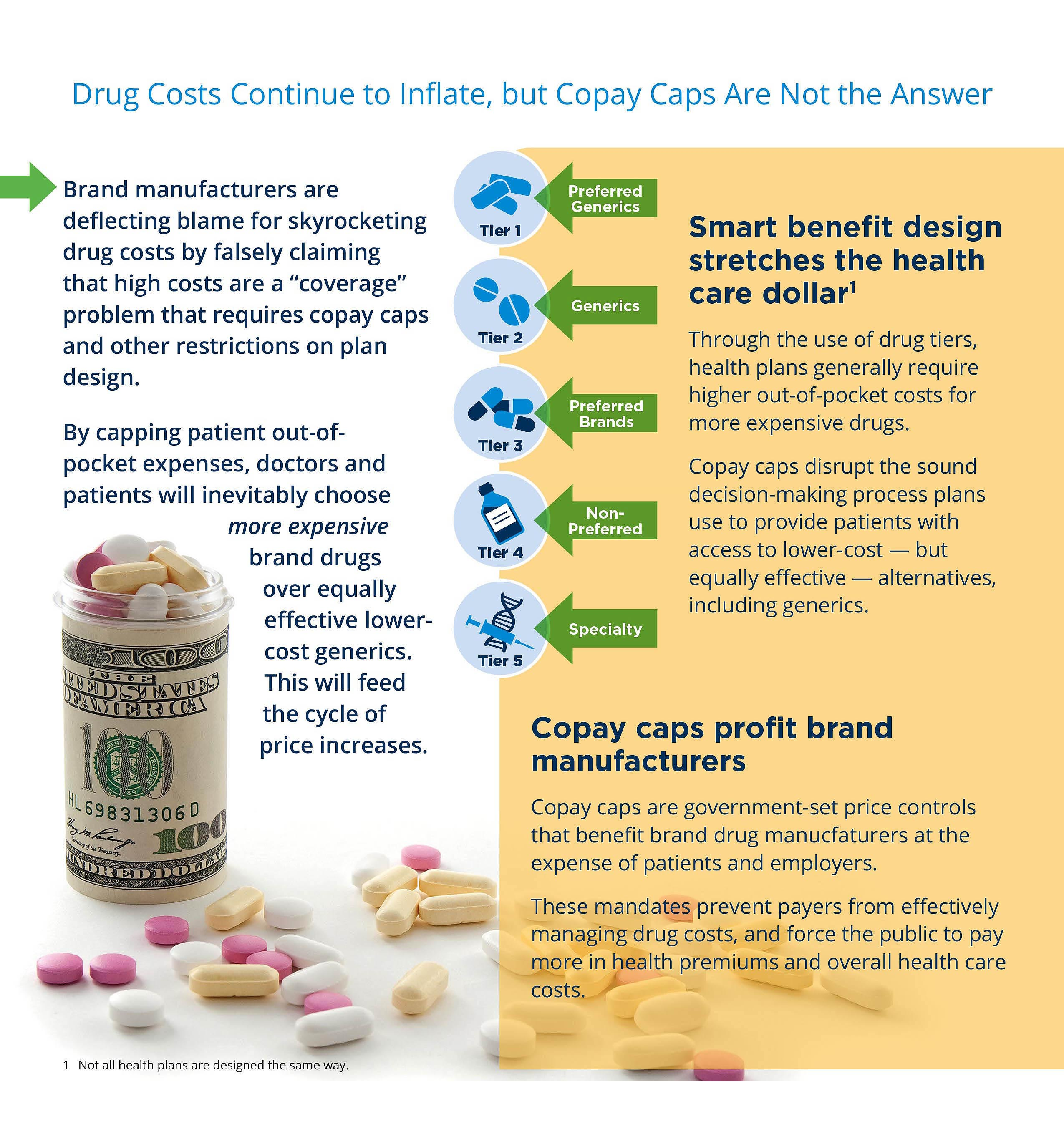 CoPay-Cap_infographic_FINAL-1a
