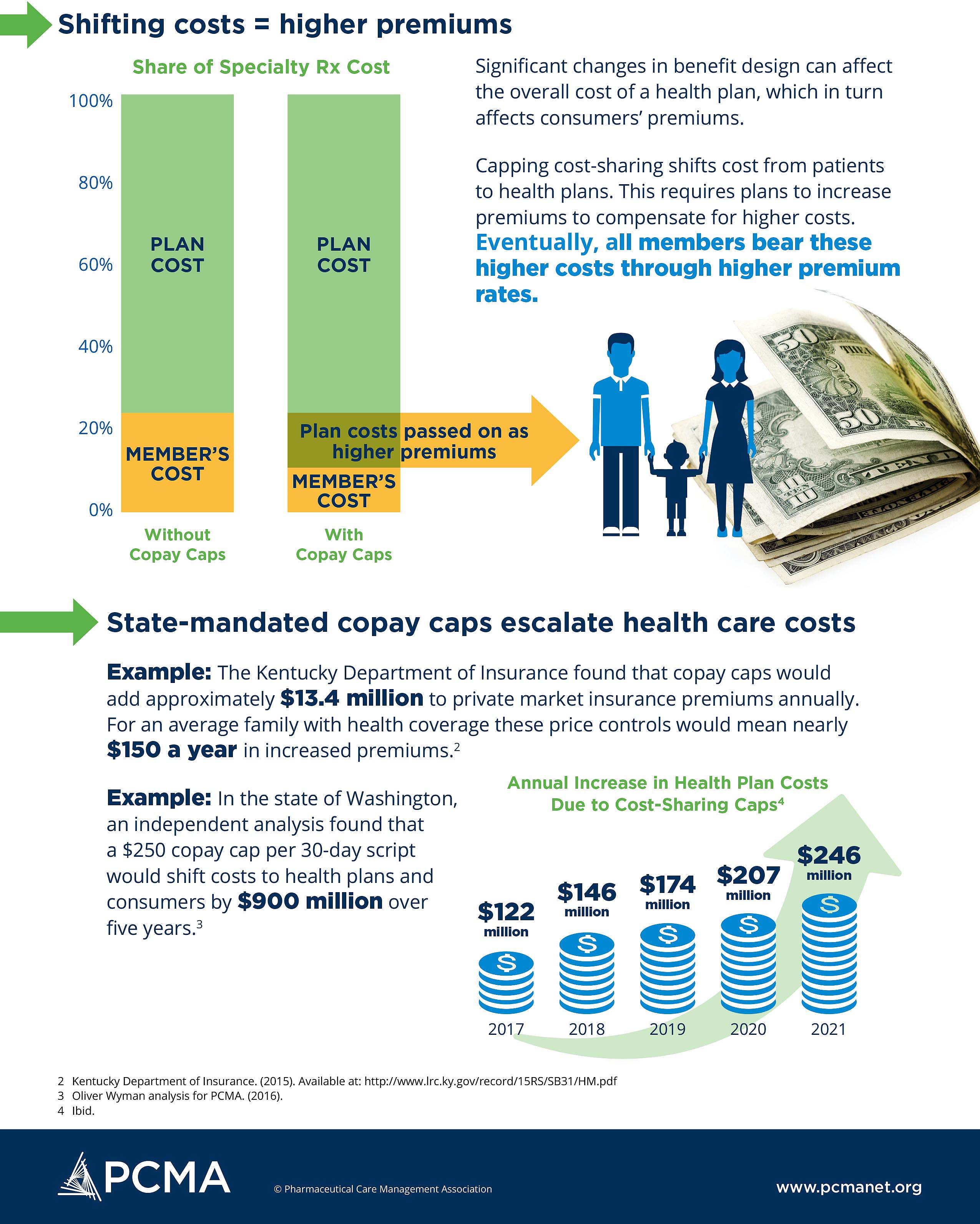 CoPay-Cap_infographic_FINAL-2