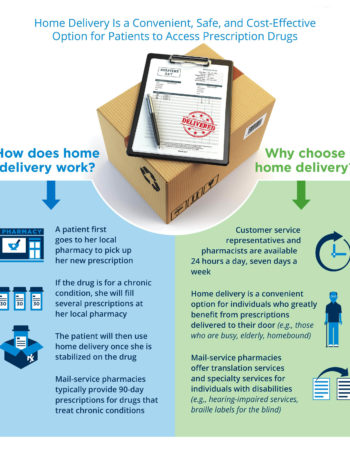 Mail-Service-Pharmacy_infographic_FINAL-1