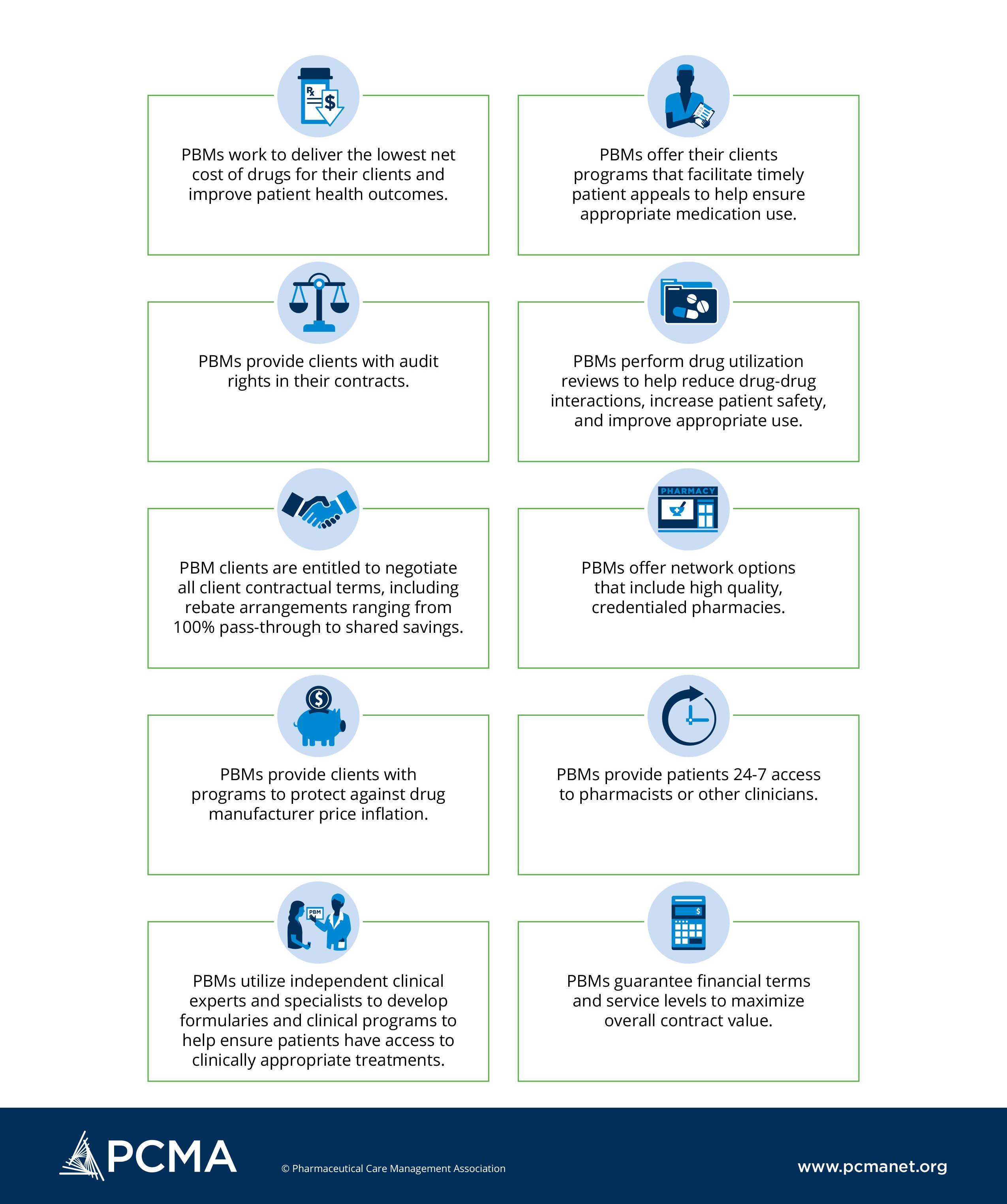 PBM-Best-Practices_infographic_FINAL
