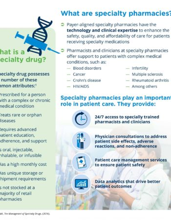 Specialty-Pharmacy_infographic_FINAL-1
