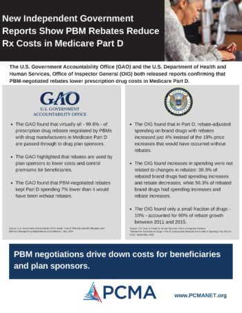 OIG GAO Reports_PCMA Infographic